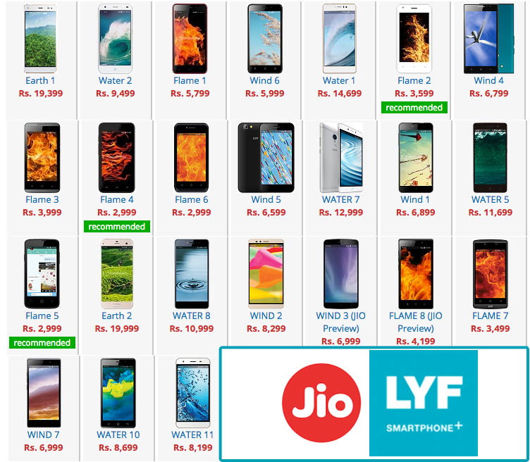 Airtel 4g sim card price in bangalore dating 7