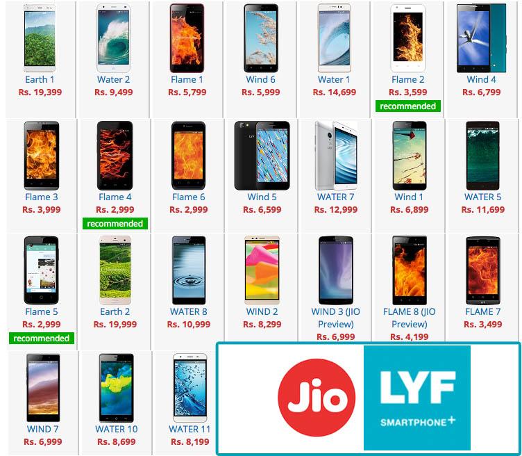 Airtel 4g sim card price in bangalore dating 7